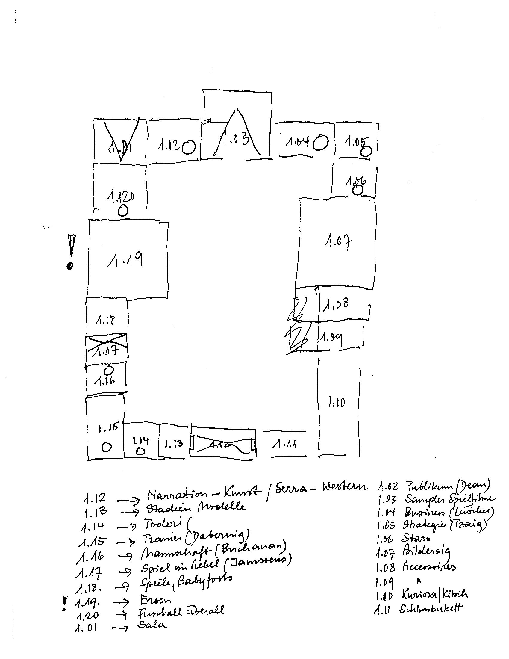(Click image for full size): Harald Szeemann, hand-drawn floor plan of the Martin-Gropius-Bau, undated (approximately 2004), Getty Research Institute, 2011.M.30