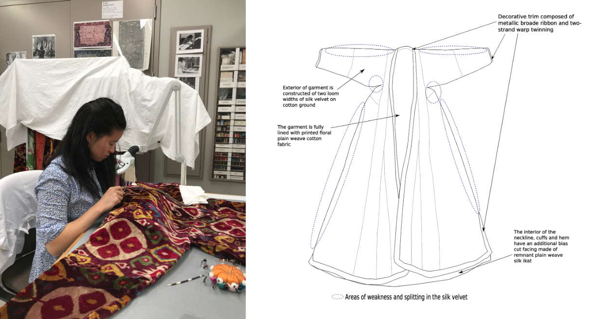 Left: Documenting the condition of the silk velvet munisak (robe); Right: Overall condition diagram of the front of the robe