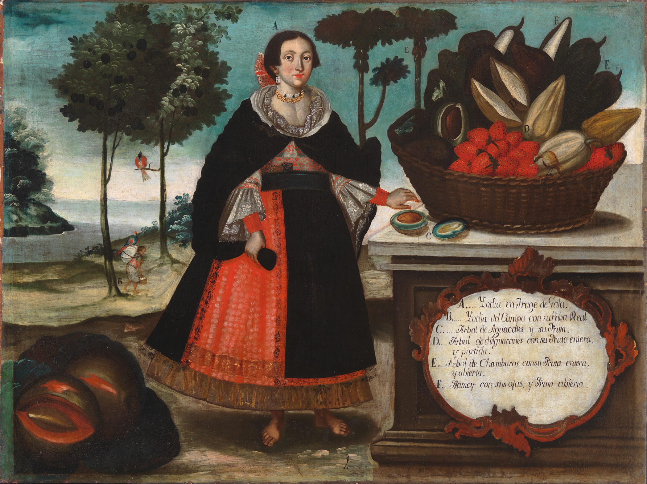 Now On View LACMAs New Vicente Alban Paintings From Ecuador